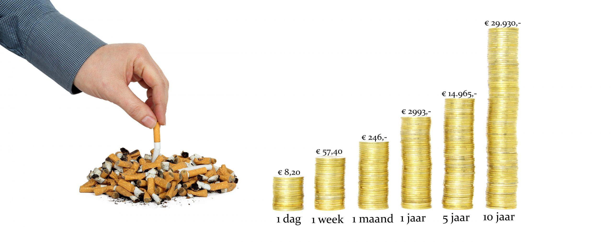sparen stoppen met roken