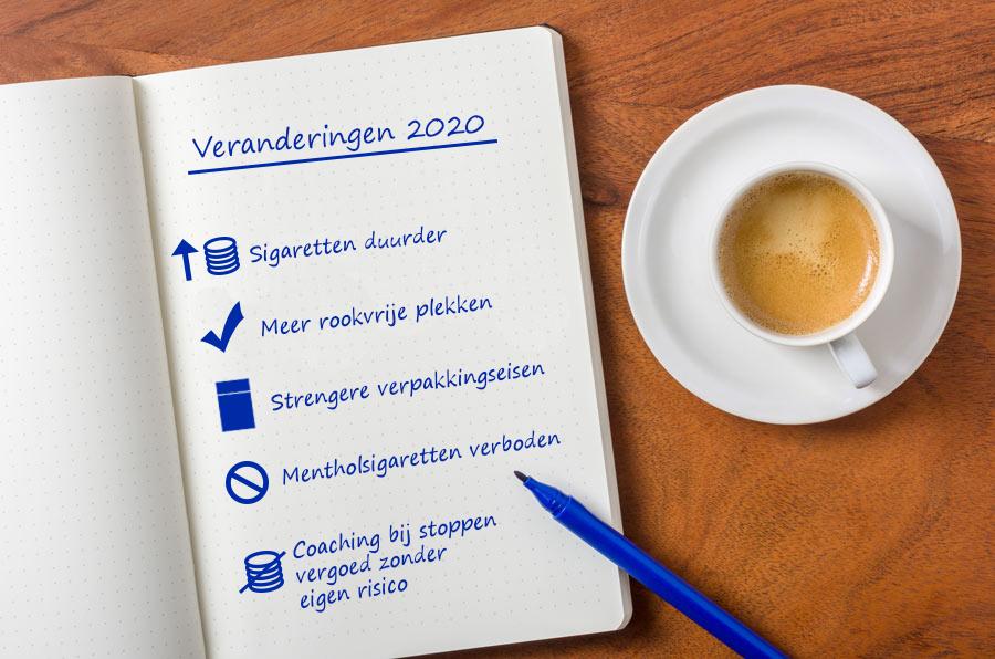 veranderingen stoppen met roken 2020